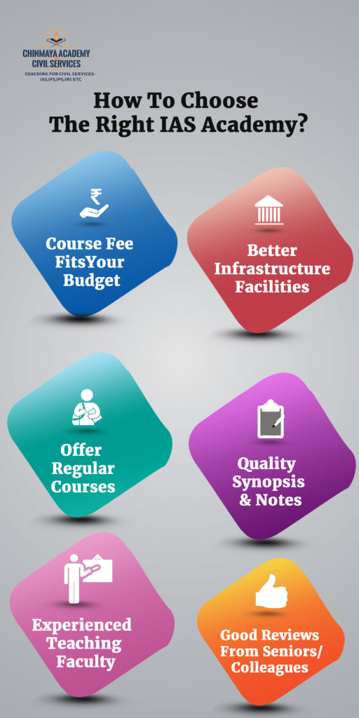 Qualities of the right IAS Academy