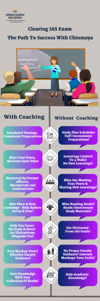 Difference between with and without IAS Coaching for IAS Exams